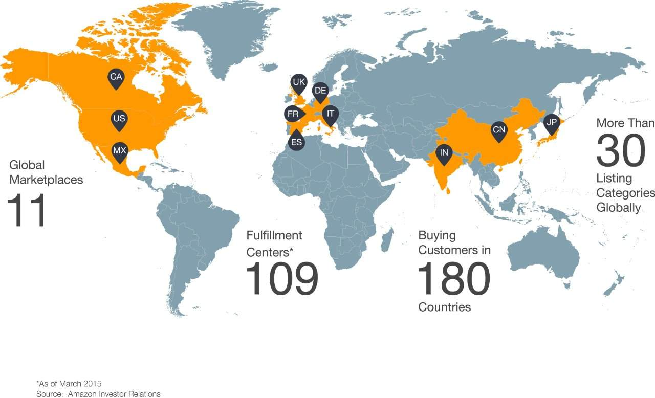 amazon-selling-countries